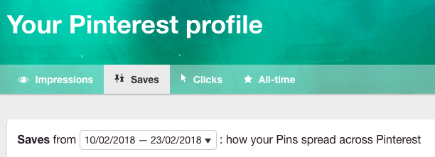 Pinterest Profile - Saves