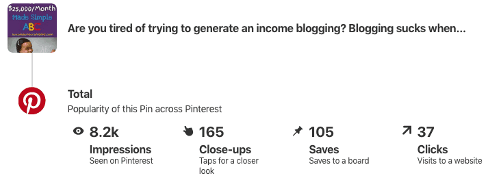 Monetise a blog Pinterest 30-day stats