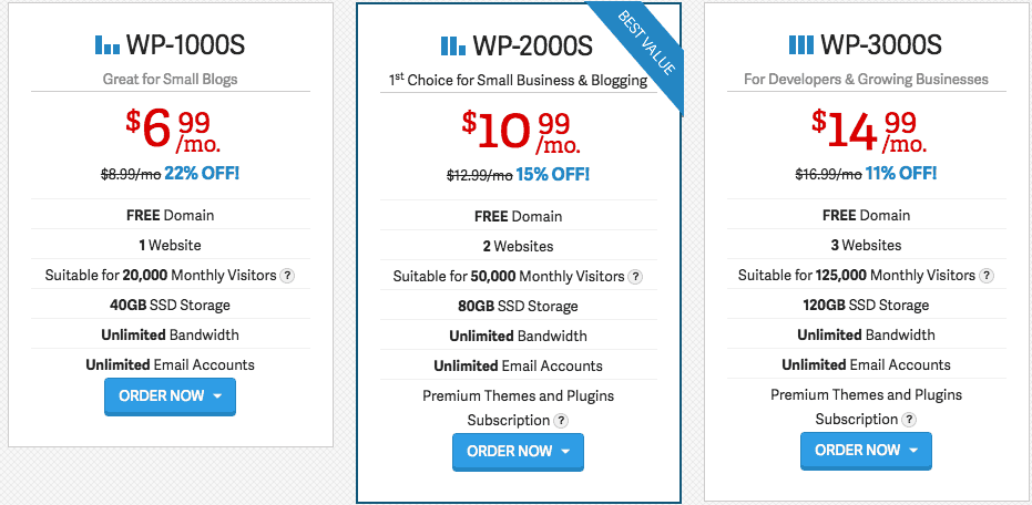 SSD Drives for WordPress Hosting