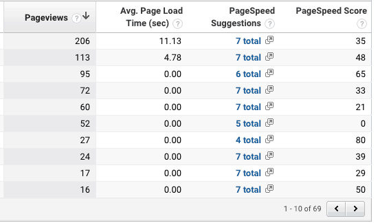 Page Speed suggestions
