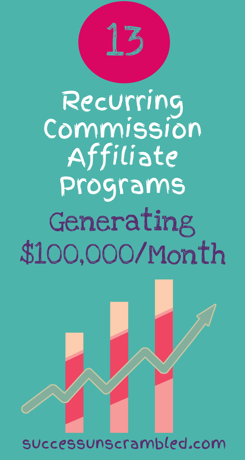 Ever wanted to become a six-figure earner? Does the dream seem impossible or outside of your grasp? ?The dream of becoming a six-figure earner is a lot closer than you think thanks to these 13 recurring commission affiliate programs that can generate $100,000 every month.?