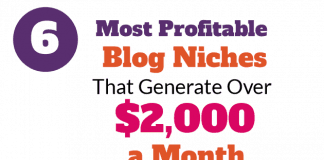 Most profitable blog niches - 630x430