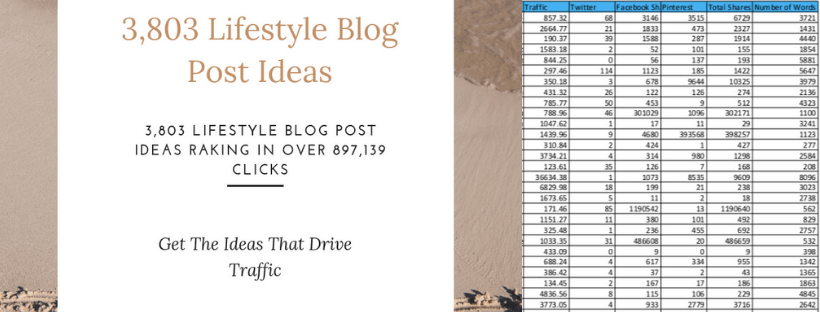 3,803 Lifestyle Blog Post Ideas That Drive Traffic