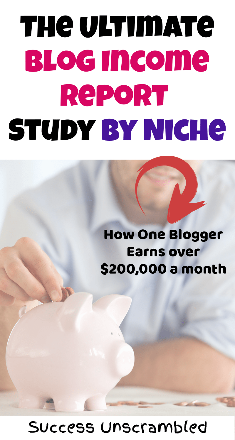 Blog Income Report Study - 800x1500