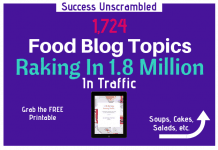 Food Blog Topics - 630x430
