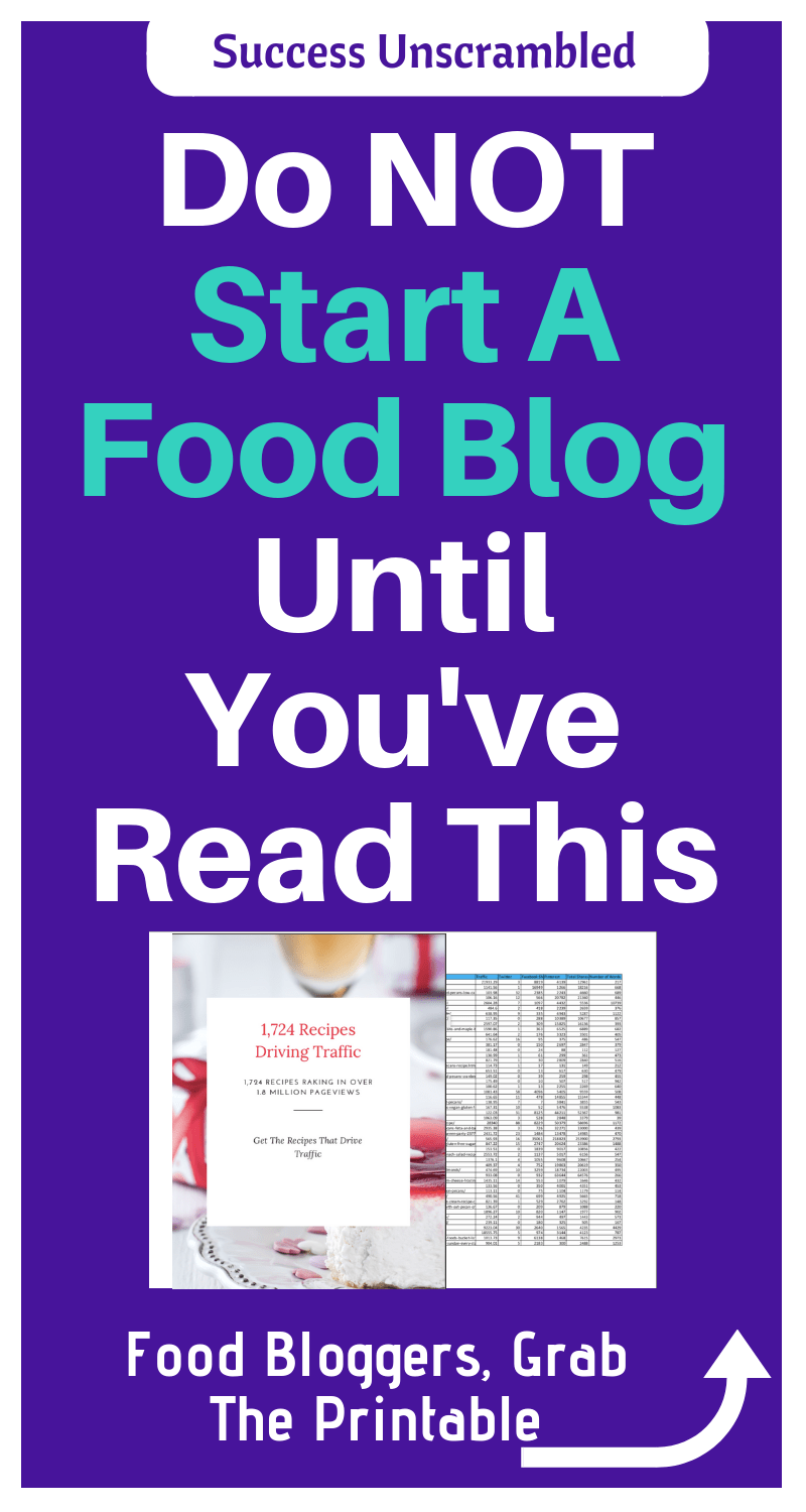 Food Blog Topics 8 - 800x1500