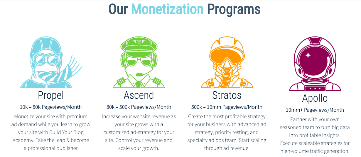 Monumetric monetization programs