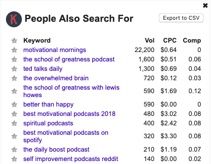 Keywords Everywhere -podcast search