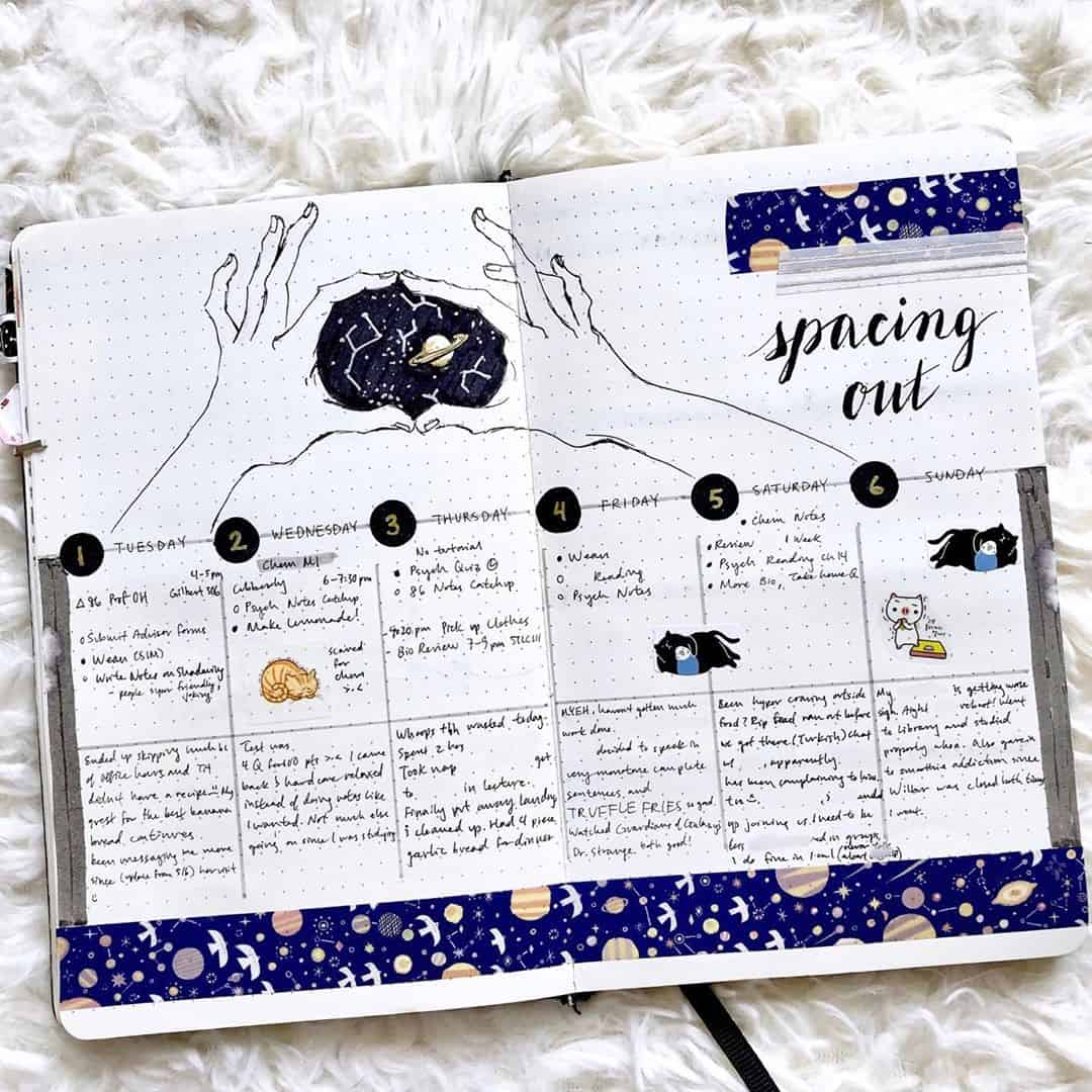 Space Theme Weekly Spread - Bujo with tea - Instagram