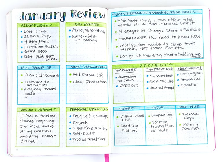 Monthly-Review-in-Bullet-Journal