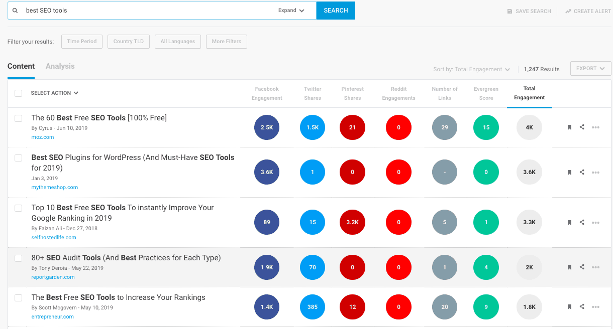 best SEO tools - social engagement - Buzzsumo