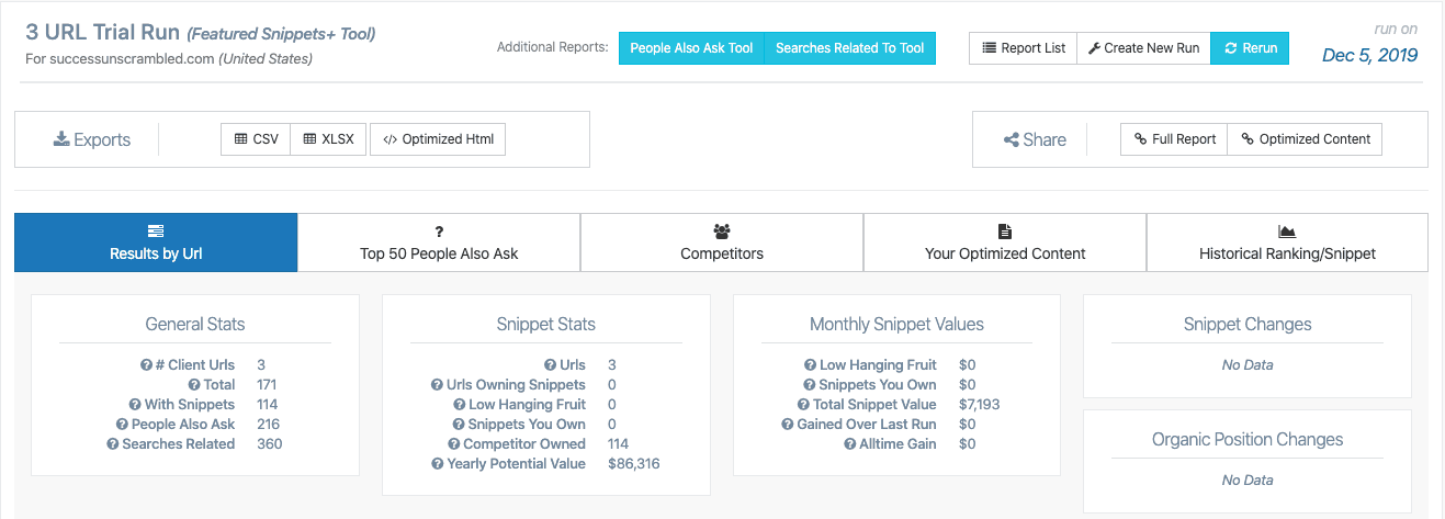 5 Options in Featured Snippet report