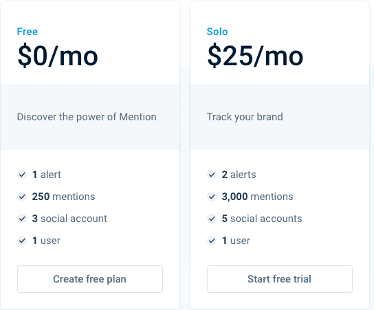 Mention entry level pricing