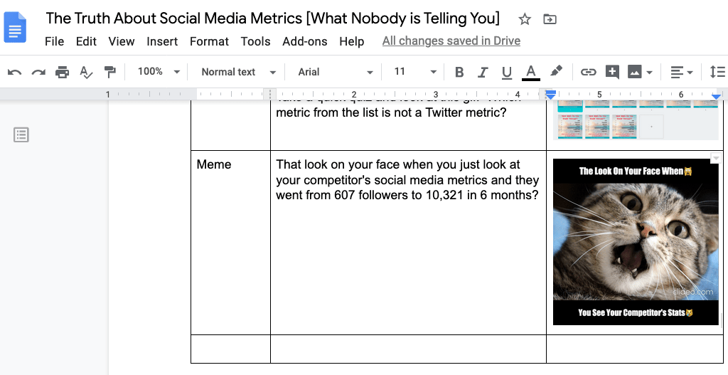 example of meme in the table with images