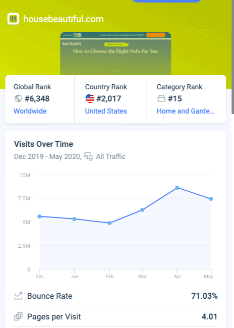 SimilarWeb results for HOB