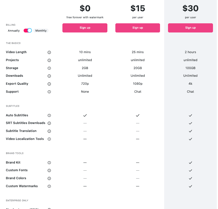 Veed pricing