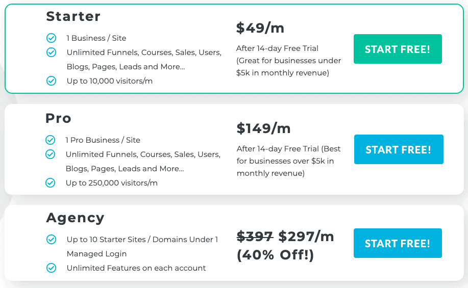 DropFunnels pricing structure