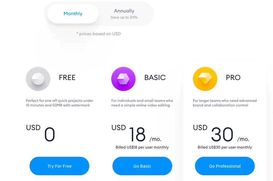 Veed Pricing Plan - updated