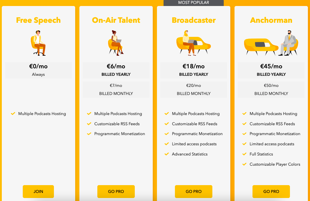 screenshot of Spreaker pricing plans