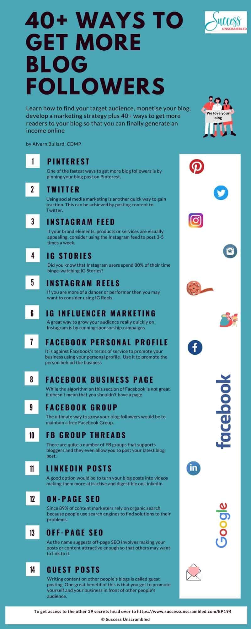 Get More Blog Followers Infographic